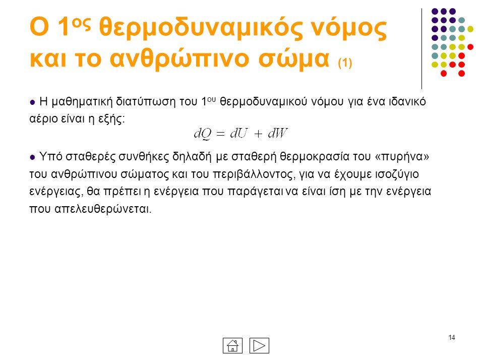 14 Ο 1 ος θερμοδυναμικός νόμος και το ανθρώπινο σώμα (1) Η μαθηματική διατύπωση του 1 ου θερμοδυναμικού νόμου για ένα ιδανικό αέριο είναι η εξής: Υπό σταθερές συνθήκες δηλαδή με σταθερή θερμοκρασία του «πυρήνα» του ανθρώπινου σώματος και του περιβάλλοντος, για να έχουμε ισοζύγιο ενέργειας, θα πρέπει η ενέργεια που παράγεται να είναι ίση με την ενέργεια που απελευθερώνεται.