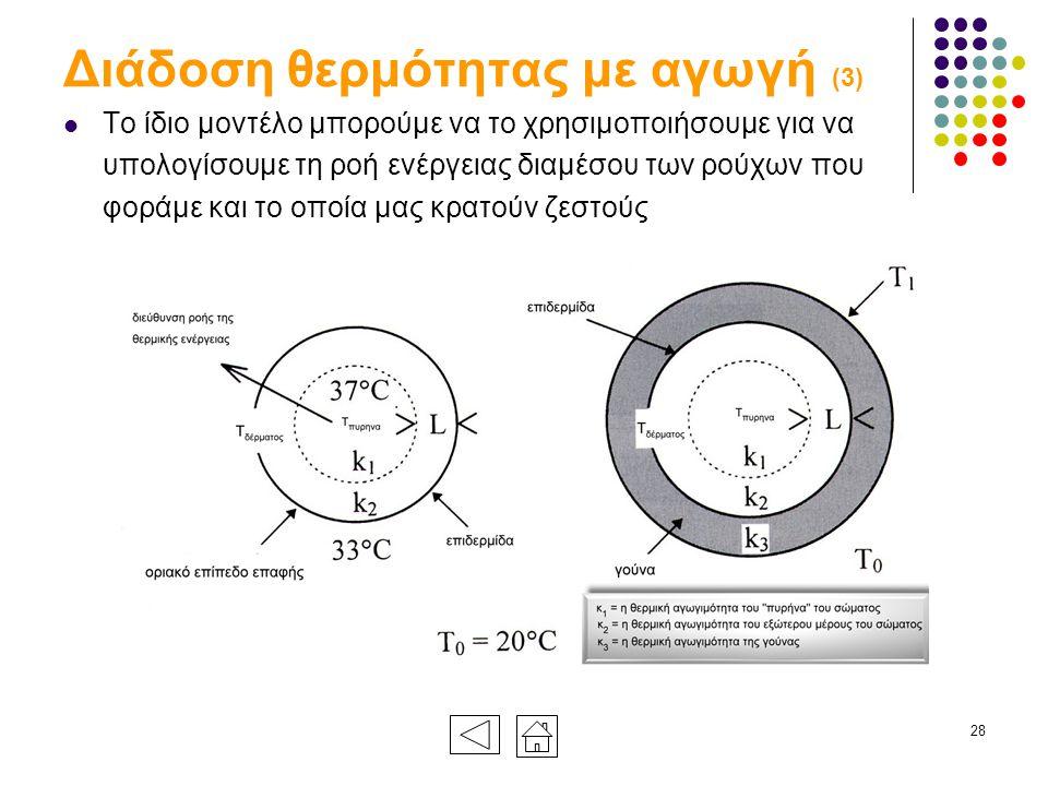 28 Διάδοση θερμότητας με αγωγή (3) Το ίδιο μοντέλο μπορούμε να το χρησιμοποιήσουμε για να υπολογίσουμε τη ροή ενέργειας διαμέσου των ρούχων που φοράμε και το οποία μας κρατούν ζεστούς