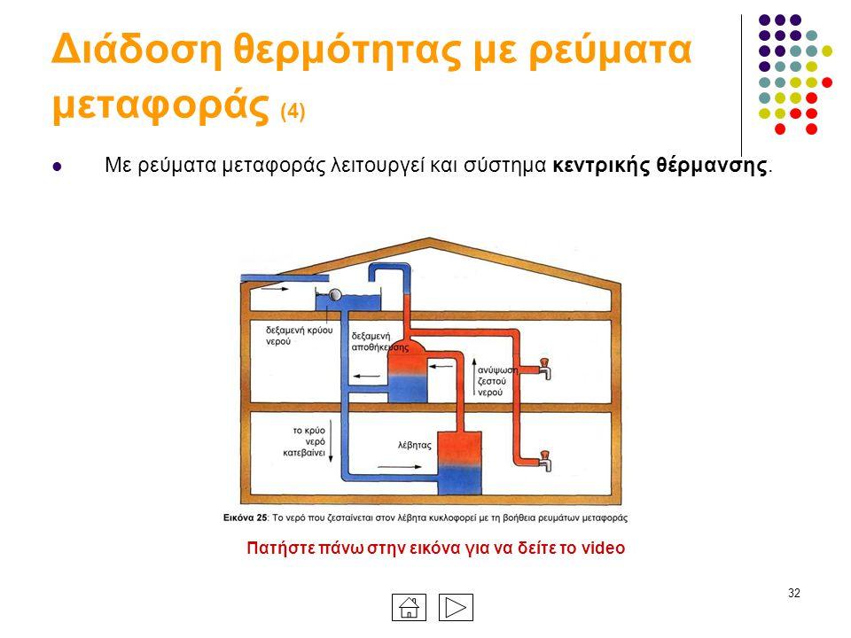 32 Διάδοση θερμότητας με ρεύματα μεταφοράς (4) Με ρεύματα μεταφοράς λειτουργεί και σύστημα κεντρικής θέρμανσης.