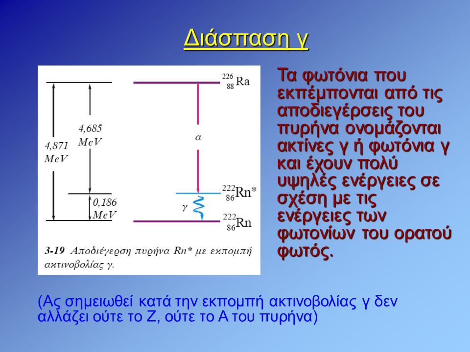 Διάσπαση γ Τα φωτόνια που εκπέμπονται από τις αποδιεγέρσεις του πυρήνα ονομάζονται ακτίνες γ ή φωτόνια γ και έχουν πολύ υψηλές ενέργειες σε σχέση με τ