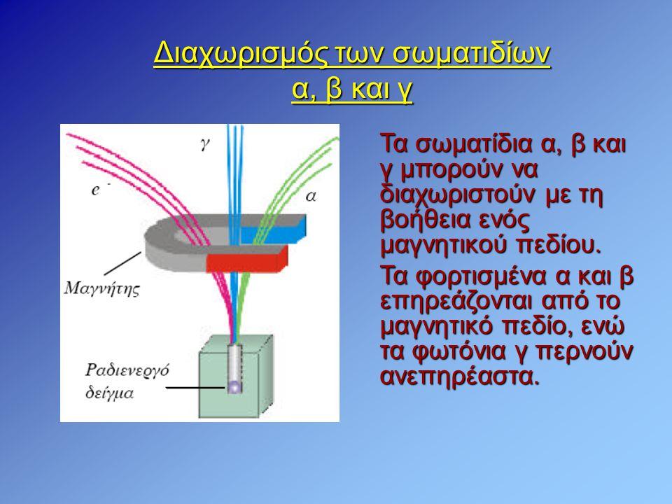 Διαχωρισμός των σωματιδίων α, β και γ Τα σωματίδια α, β και γ μπορούν να διαχωριστούν με τη βοήθεια ενός μαγνητικού πεδίου. Τα φορτισμένα α και β επηρ