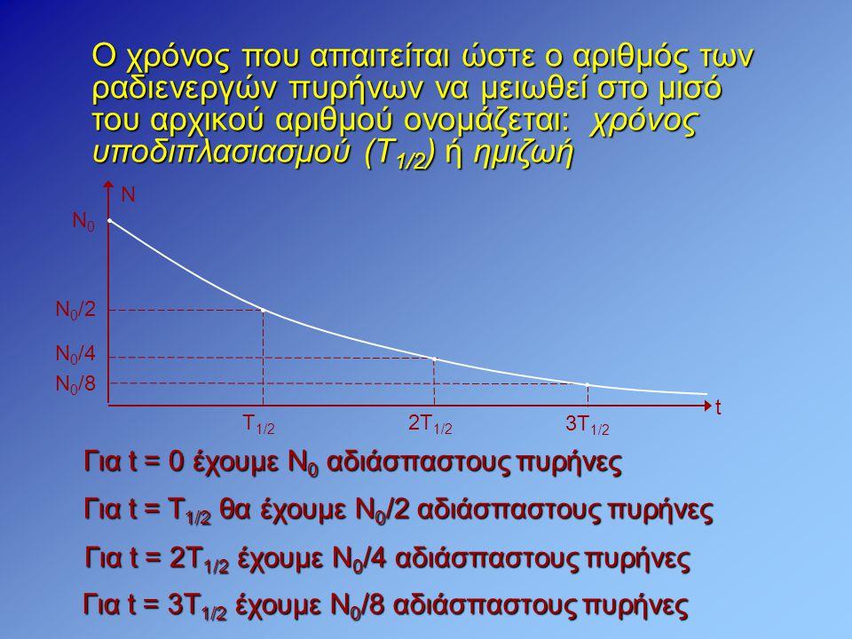 Ο χρόνος που απαιτείται ώστε ο αριθμός των ραδιενεργών πυρήνων να μειωθεί στο μισό του αρχικού αριθμού ονομάζεται: χρόνος υποδιπλασιασμού (Τ 1/2 ) ή η