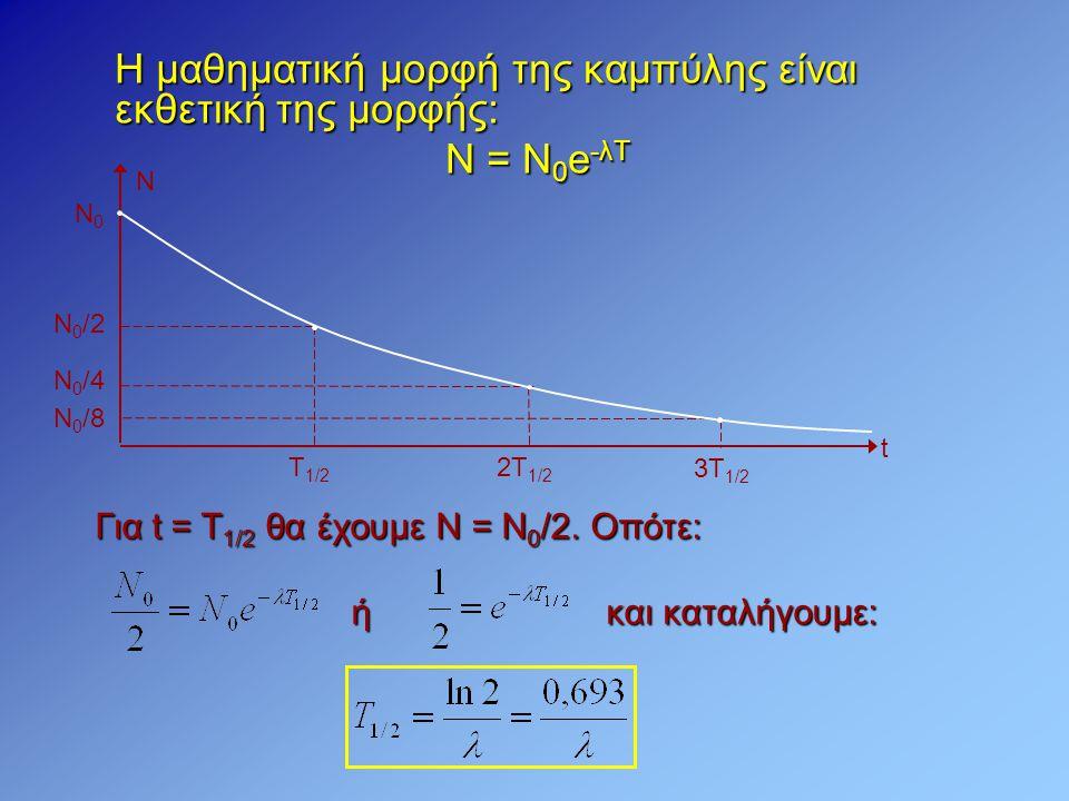 Η μαθηματική μορφή της καμπύλης είναι εκθετική της μορφής: Ν = Ν 0 e -λΤ Για t = Τ 1/2 θα έχουμε Ν = Ν 0 /2. Οπότε: ή και καταλήγουμε: ή και καταλήγου