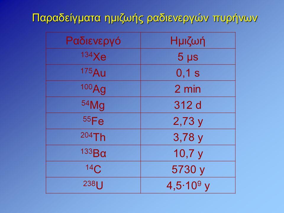 ΡαδιενεργόΗμιζωή 134 Xe5 μs 175 Αu0,1 s 100 Ag2 min 54 Mg312 d 55 Fe2,73 y 204 Th3,78 y 133 Βα10,7 y 14 C5730 y 238 U4,5·10 9 y Παραδείγματα ημιζωής ρ