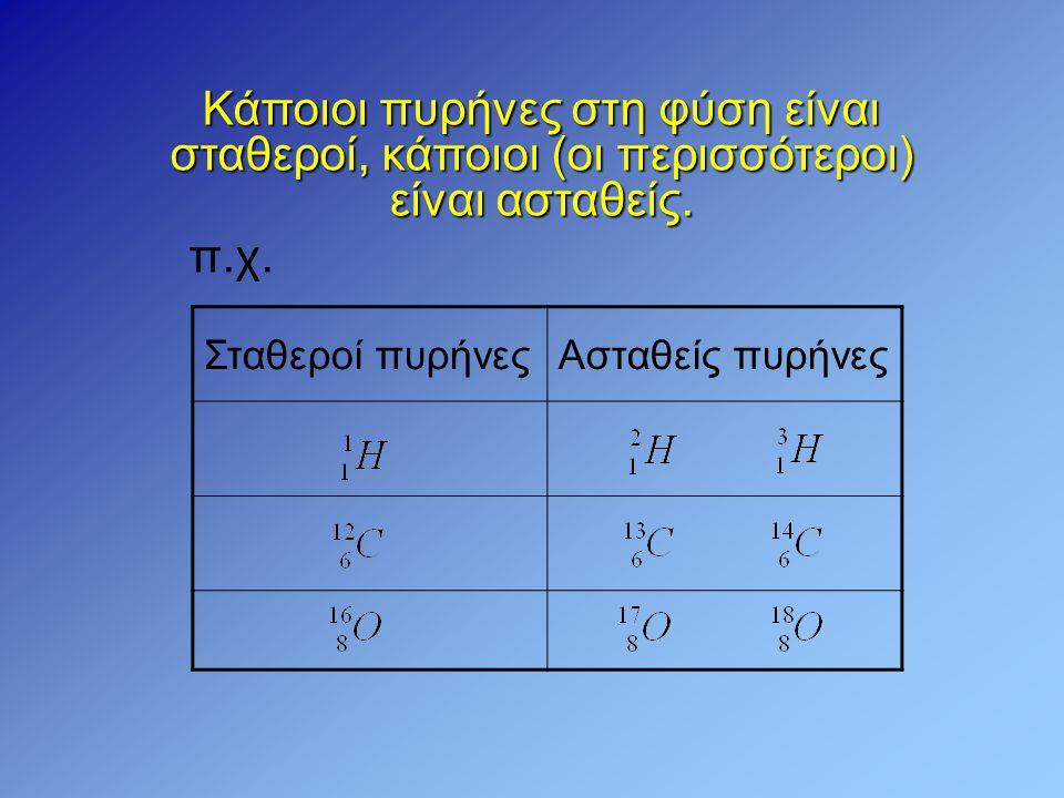 Κάποιοι πυρήνες στη φύση είναι σταθεροί, κάποιοι (οι περισσότεροι) είναι ασταθείς. π.χ. Σταθεροί πυρήνεςΑσταθείς πυρήνες