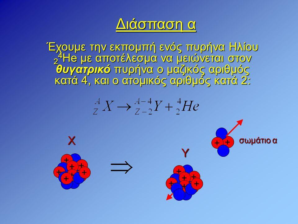 Διάσπαση α Έχουμε την εκπομπή ενός πυρήνα Ηλίου 2 4 He με αποτέλεσμα να μειώνεται στον θυγατρικό πυρήνα ο μαζικός αριθμός κατά 4, και ο ατομικός αριθμ