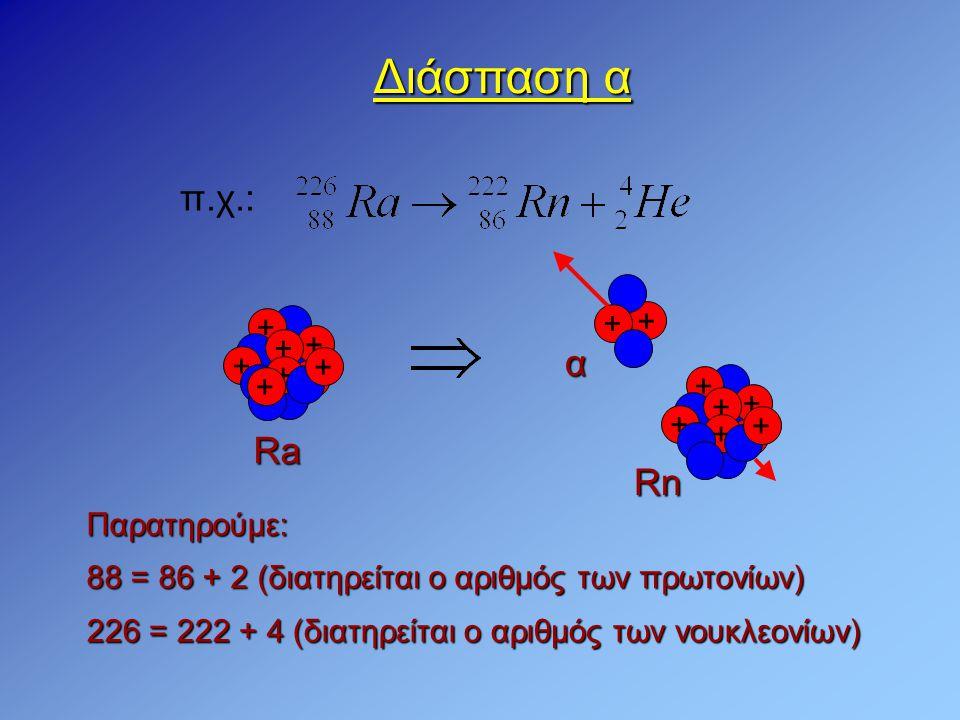 Διάσπαση α π.χ.: Παρατηρούμε: 88 = 86 + 2 (διατηρείται ο αριθμός των πρωτονίων) 226 = 222 + 4 (διατηρείται ο αριθμός των νουκλεονίων) + + + + + + + +