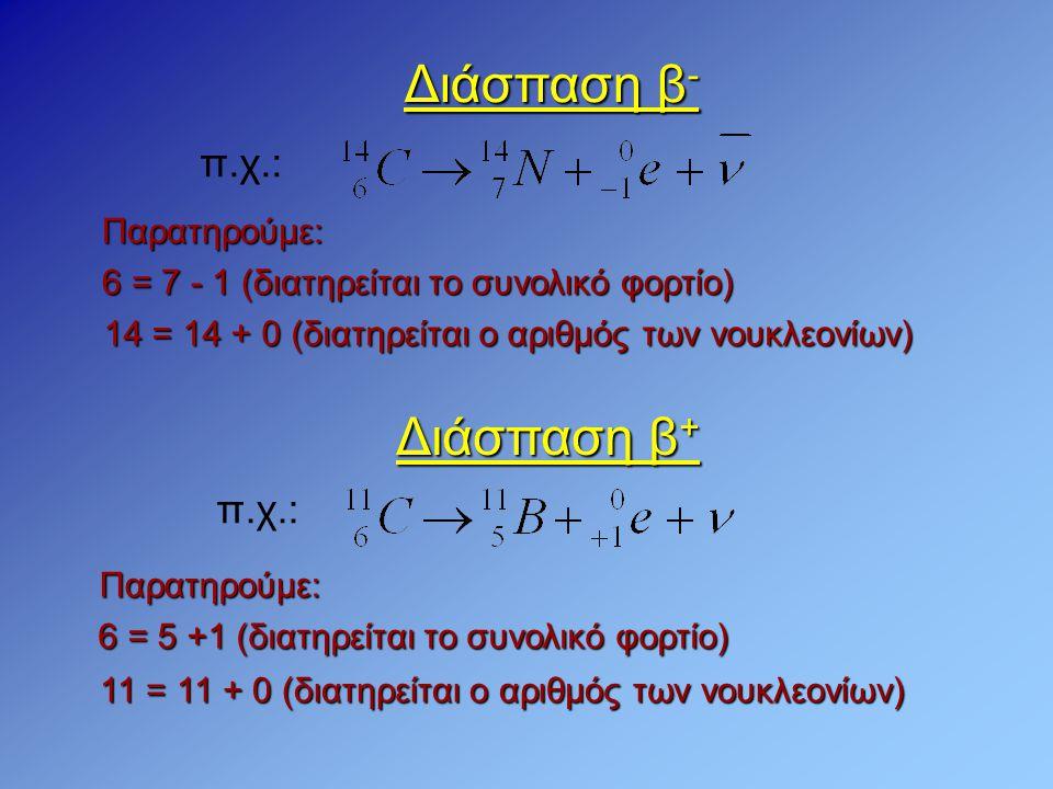 Διάσπαση β - π.χ.: Παρατηρούμε: 6 = 7 - 1 (διατηρείται το συνολικό φορτίο) 14 = 14 + 0 (διατηρείται ο αριθμός των νουκλεονίων) Διάσπαση β + Παρατηρούμ