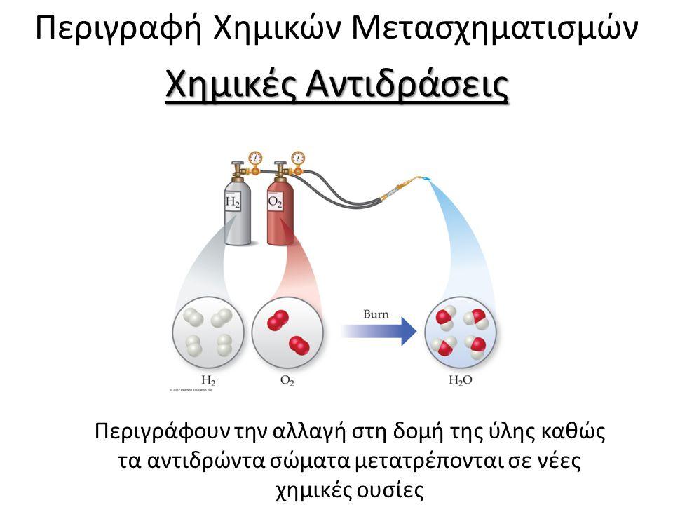 Χημικές Αντιδράσεις Περιγράφουν την αλλαγή στη δομή της ύλης καθώς τα αντιδρώντα σώματα μετατρέπονται σε νέες χημικές ουσίες Περιγραφή Χημικών Μετασχη