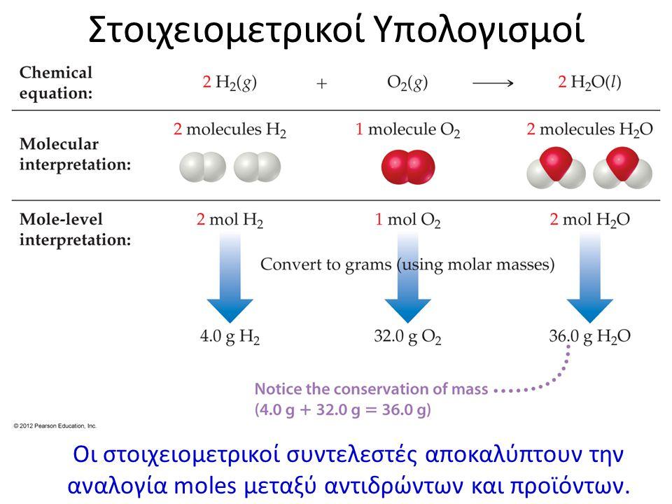 Στοιχειομετρικοί Υπολογισμοί Οι στοιχειομετρικοί συντελεστές αποκαλύπτουν την αναλογία moles μεταξύ αντιδρώντων και προϊόντων.