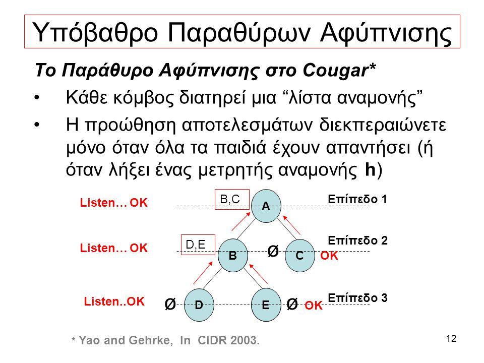 12 Υπόβαθρο Παραθύρων Αφύπνισης Το Παράθυρο Αφύπνισης στο Cougar* Κάθε κόμβος διατηρεί μια λίστα αναμονής Η προώθηση αποτελεσμάτων διεκπεραιώνετε μόνο όταν όλα τα παιδιά έχουν απαντήσει (ή όταν λήξει ένας μετρητής αναμονής h) * Yao and Gehrke, In CIDR 2003.