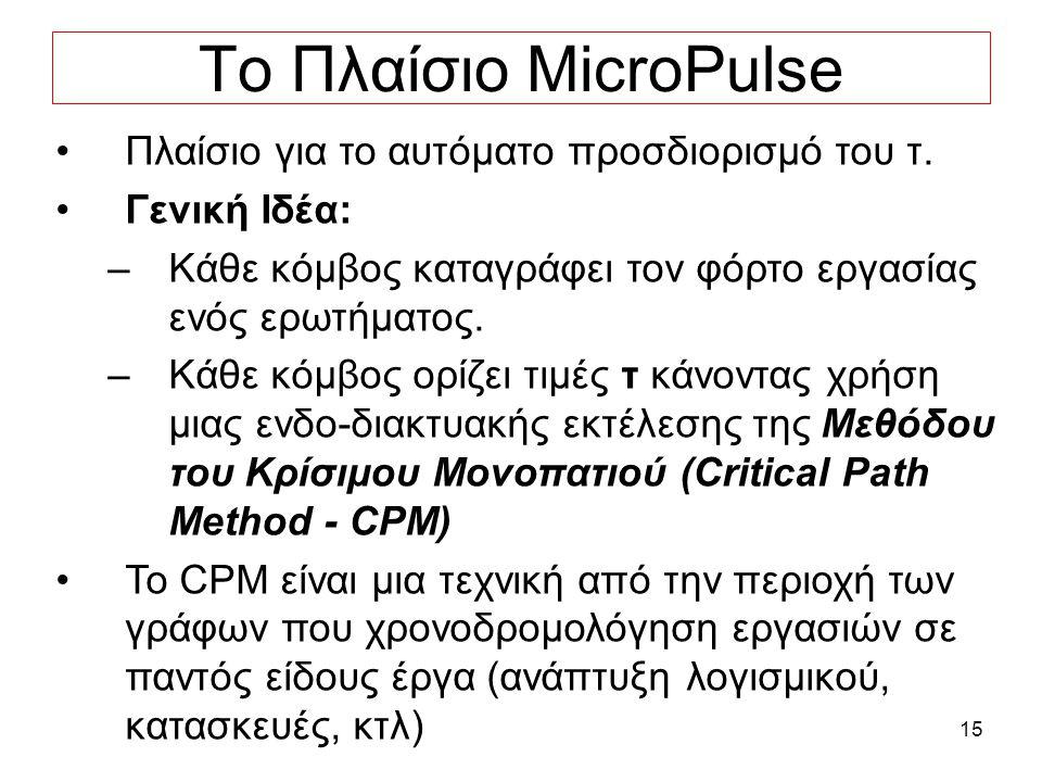 15 Το Πλαίσιο MicroPulse Πλαίσιο για το αυτόματο προσδιορισμό του τ.