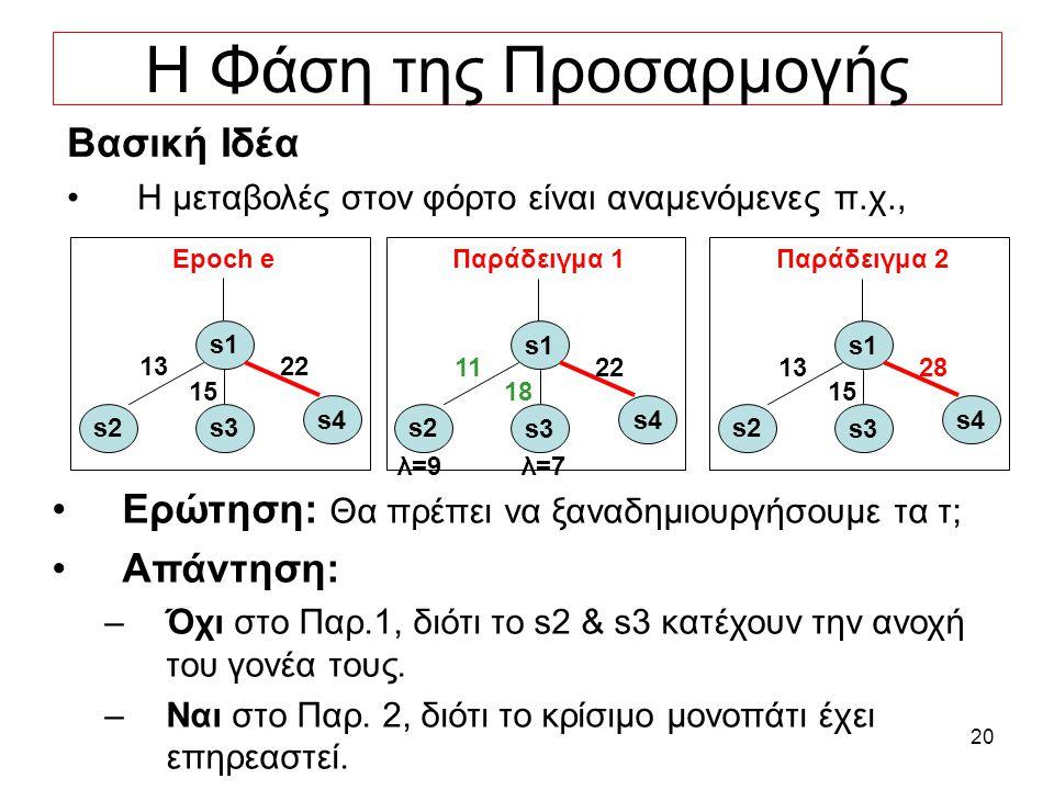 20 Η Φάση της Προσαρμογής Βασική Ιδέα Η μεταβολές στον φόρτο είναι αναμενόμενες π.χ., s1 s3 s2 22 s4 15 13 Epoch e Ερώτηση: Θα πρέπει να ξαναδημιουργήσουμε τα τ; Απάντηση: –Όχι στο Παρ.1, διότι το s2 & s3 κατέχουν την ανοχή του γονέα τους.