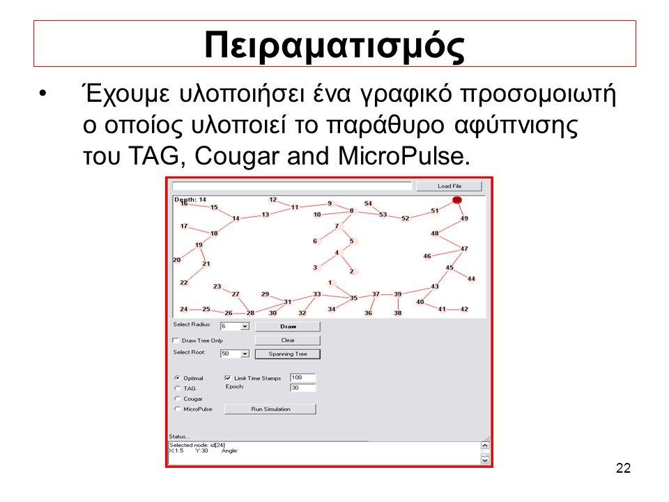 22 Πειραματισμός Έχουμε υλοποιήσει ένα γραφικό προσομοιωτή ο οποίος υλοποιεί το παράθυρο αφύπνισης του TAG, Cougar and MicroPulse.