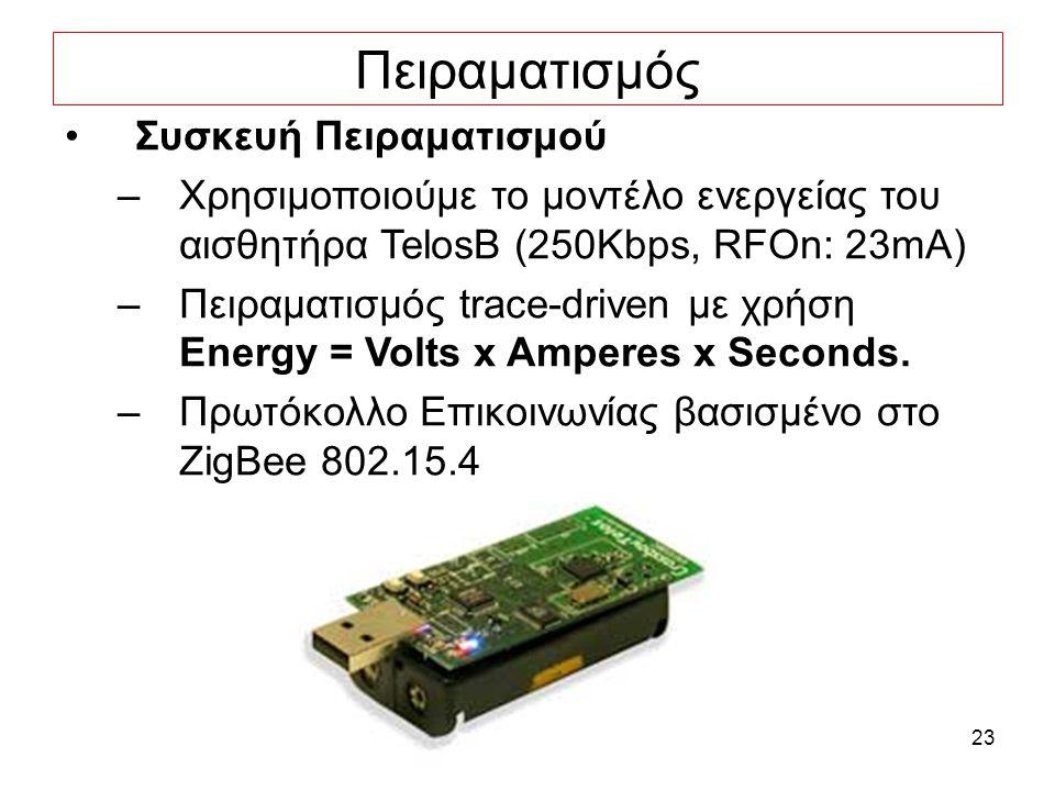 23 Πειραματισμός Συσκευή Πειραματισμού –Χρησιμοποιούμε το μοντέλο ενεργείας του αισθητήρα TelosB (250Kbps, RFOn: 23mA) –Πειραματισμός trace-driven με χρήση Energy = Volts x Amperes x Seconds.