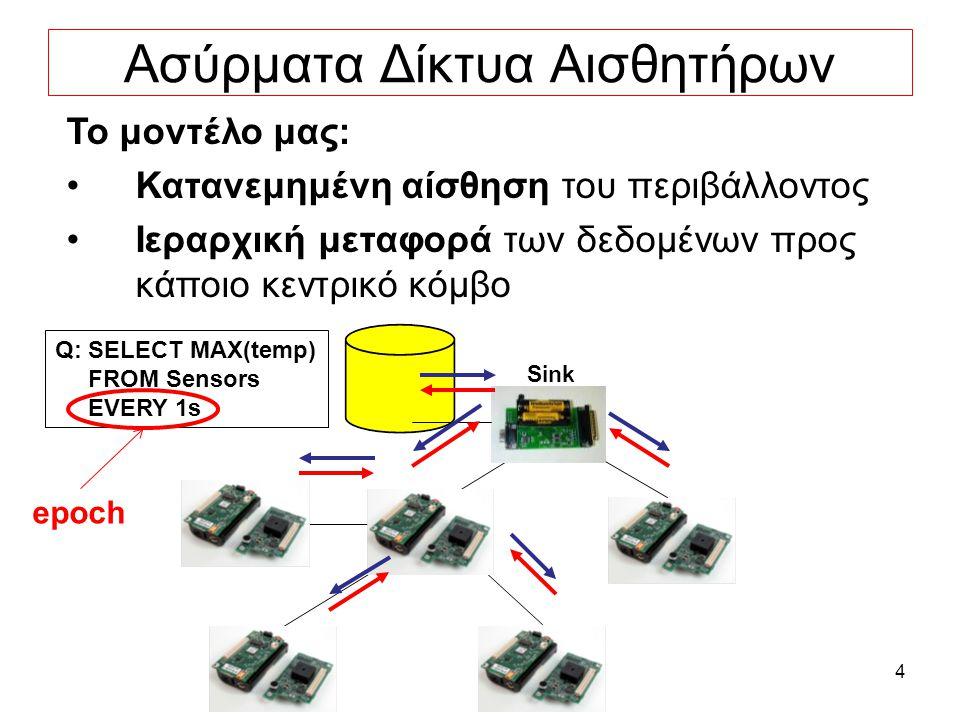 4 Ασύρματα Δίκτυα Αισθητήρων Το μοντέλο μας: Κατανεμημένη αίσθηση του περιβάλλοντος Ιεραρχική μεταφορά των δεδομένων προς κάποιο κεντρικό κόμβο Sink Q: SELECT MAX(temp) FROM Sensors EVERY 1s epoch