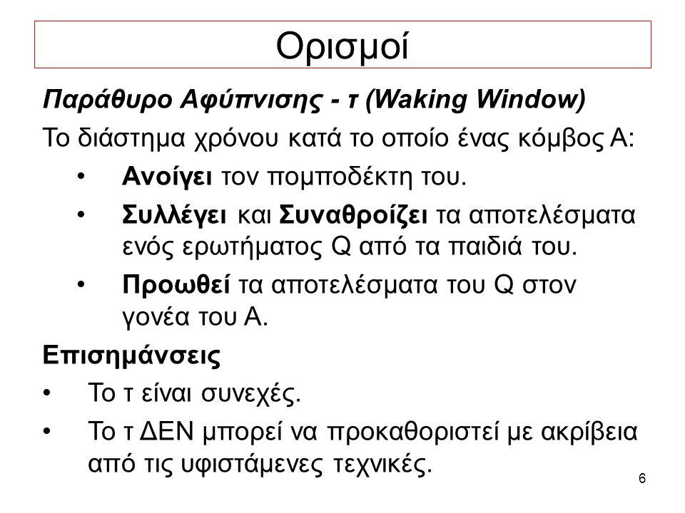 6 Ορισμοί Παράθυρο Αφύπνισης - τ (Waking Window) Το διάστημα χρόνου κατά το οποίο ένας κόμβος A: Ανοίγει τον πομποδέκτη του.