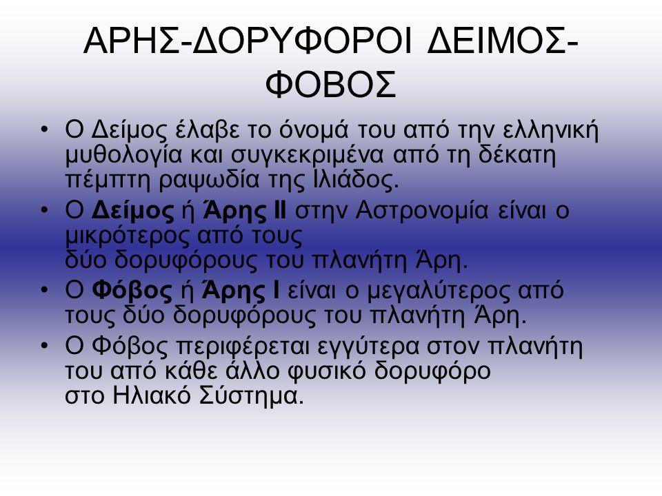 ΑΡΗΣ-ΔΟΡΥΦΟΡΟΙ ΔΕΙΜΟΣ- ΦΟΒΟΣ Ο Δείμος έλαβε το όνομά του από την ελληνική μυθολογία και συγκεκριμένα από τη δέκατη πέμπτη ραψωδία της Ιλιάδος.