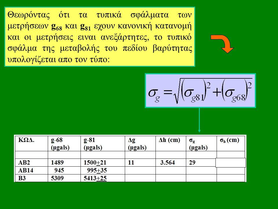 Θεωρόντας ότι τα τυπικά σφάλματα των μετρήσεων g 68 και g 81 εχουν κανονική κατανομή και οι μετρήσεις ειναι ανεξάρτητες, το τυπικό σφάλμα της μεταβολής του πεδίου βαρύτητας υπολογίζεται απο τον τύπο: