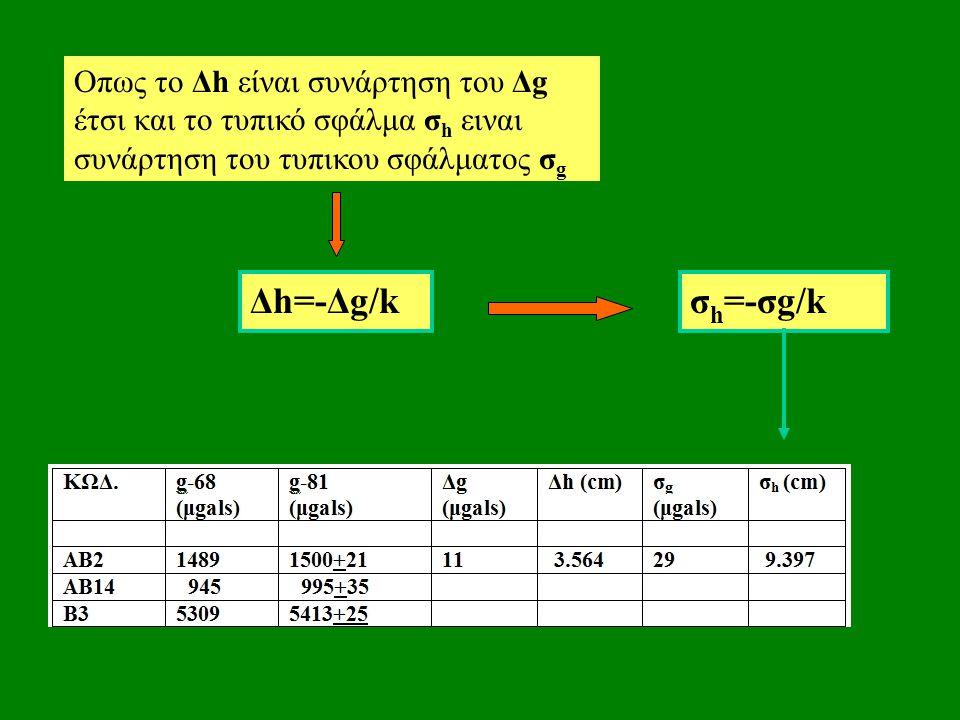 Οπως το Δh είναι συνάρτηση του Δg έτσι και το τυπικό σφάλμα σ h ειναι συνάρτηση του τυπικου σφάλματος σ g Δh=-Δg/kσ h =-σg/k