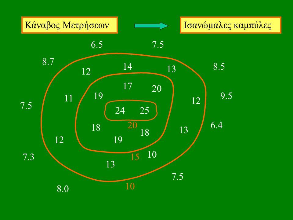 Κάναβος ΜετρήσεωνΙσανώμαλες καμπύλες 2425 19 18 20 17 19 12 13 14 12 11 12 13 10 8.5 6.4 9.5 7.5 8.0 7.56.5 8.7 7.5 7.3 20 15 10
