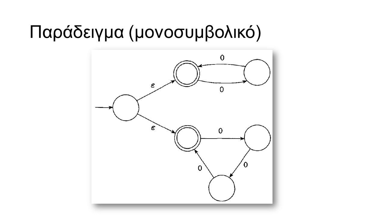 Παράδειγμα (μονοσυμβολικό)