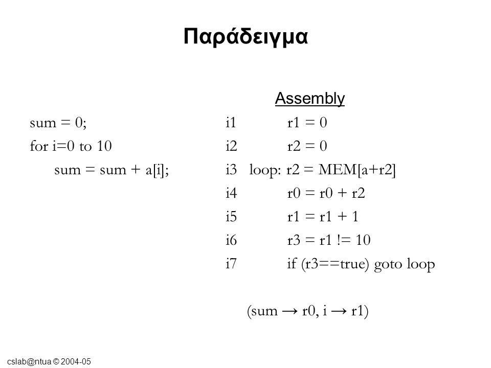 cslab@ntua © 2004-05 Παράδειγμα Assembly sum = 0;i1 r1 = 0 for i=0 to 10i2 r2 = 0 sum = sum + a[i];i3 loop: r2 = MEM[a+r2] i4 r0 = r0 + r2 i5 r1 = r1