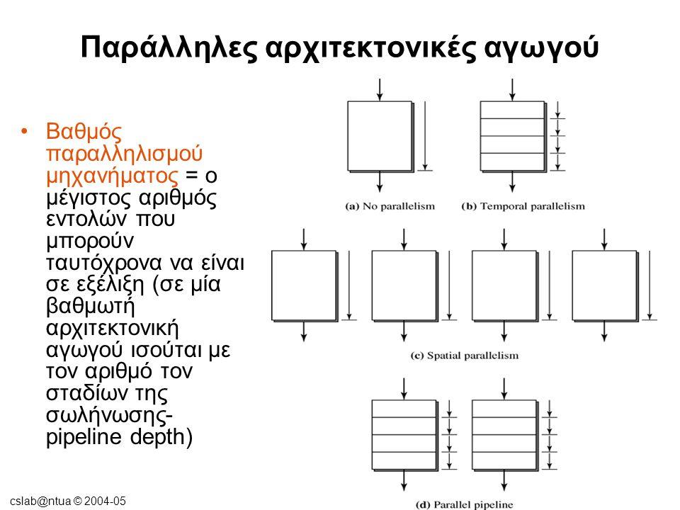 cslab@ntua © 2004-05 Παράλληλες αρχιτεκτονικές αγωγού Βαθμός παραλληλισμού μηχανήματος = ο μέγιστος αριθμός εντολών που μπορούν ταυτόχρονα να είναι σε εξέλιξη (σε μία βαθμωτή αρχιτεκτονική αγωγού ισούται με τον αριθμό τον σταδίων της σωλήνωσης- pipeline depth)