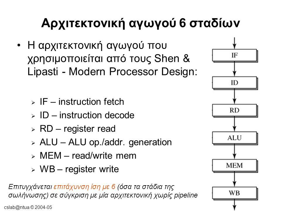 cslab@ntua © 2004-05 Αρχιτεκτονική αγωγού 6 σταδίων Η αρχιτεκτονική αγωγού που χρησιμοποιείται από τους Shen & Lipasti - Modern Processor Design:  IF – instruction fetch  ID – instruction decode  RD – register read  ALU – ALU op./addr.