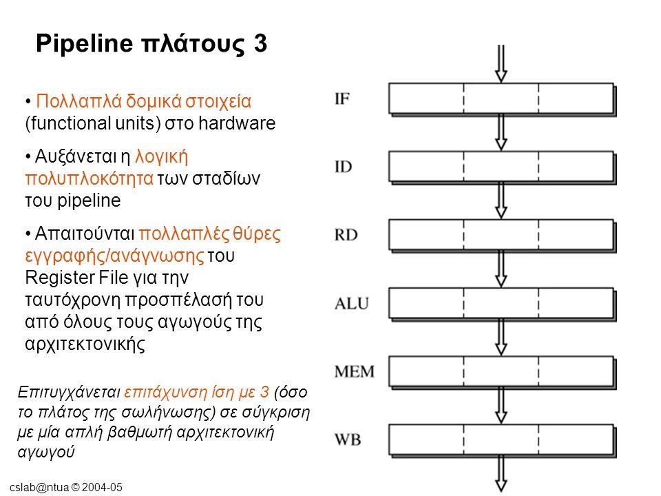 cslab@ntua © 2004-05 Pipeline πλάτους 3 Επιτυγχάνεται επιτάχυνση ίση με 3 (όσο το πλάτος της σωλήνωσης) σε σύγκριση με μία απλή βαθμωτή αρχιτεκτονική αγωγού Πολλαπλά δομικά στοιχεία (functional units) στο hardware Αυξάνεται η λογική πολυπλοκότητα των σταδίων του pipeline Απαιτούνται πολλαπλές θύρες εγγραφής/ανάγνωσης του Register File για την ταυτόχρονη προσπέλασή του από όλους τους αγωγούς της αρχιτεκτονικής