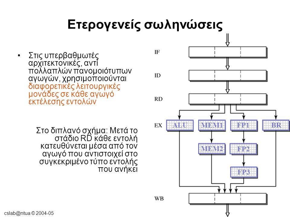 cslab@ntua © 2004-05 Ετερογενείς σωληνώσεις Στις υπερβαθμωτές αρχιτεκτονικές, αντί πολλαπλών πανομοιότυπων αγωγών, χρησιμοποιούνται διαφορετικές λειτουργικές μονάδες σε κάθε αγωγό εκτέλεσης εντολών Στο διπλανό σχήμα: Μετά το στάδιο RD κάθε εντολή κατευθύνεται μέσα από τον αγωγό που αντιστοιχεί στο συγκεκριμένο τύπο εντολής που ανήκει ALUMEM1FP1BR MEM2 FP2 FP3