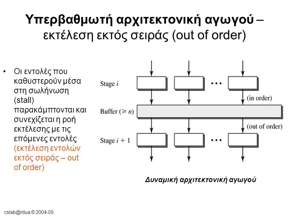 cslab@ntua © 2004-05 Υπερβαθμωτή αρχιτεκτονική αγωγού – εκτέλεση εκτός σειράς (out of order) Οι εντολές που καθυστερούν μέσα στη σωλήνωση (stall) παρακάμπτονται και συνεχίζεται η ροή εκτέλεσης με τις επόμενες εντολές (εκτέλεση εντολών εκτός σειράς – out of order) Δυναμική αρχιτεκτονική αγωγού