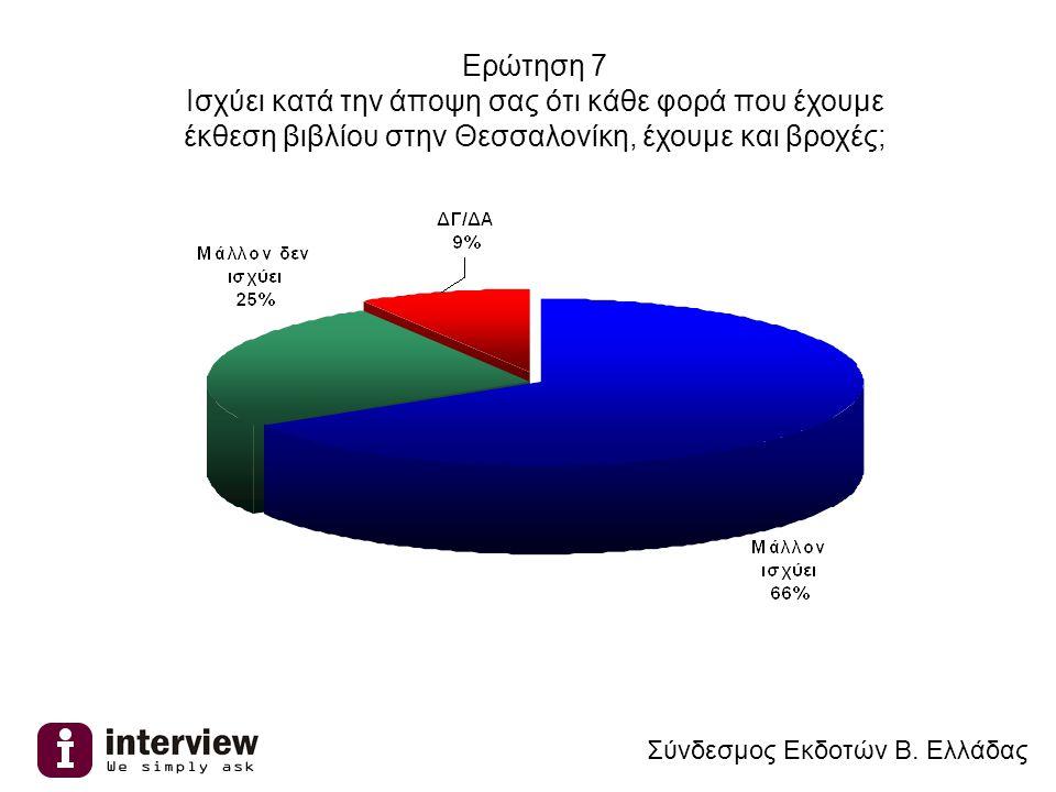 Ερώτηση 7 Ισχύει κατά την άποψη σας ότι κάθε φορά που έχουμε έκθεση βιβλίου στην Θεσσαλονίκη, έχουμε και βροχές; Σύνδεσμος Εκδοτών Β.