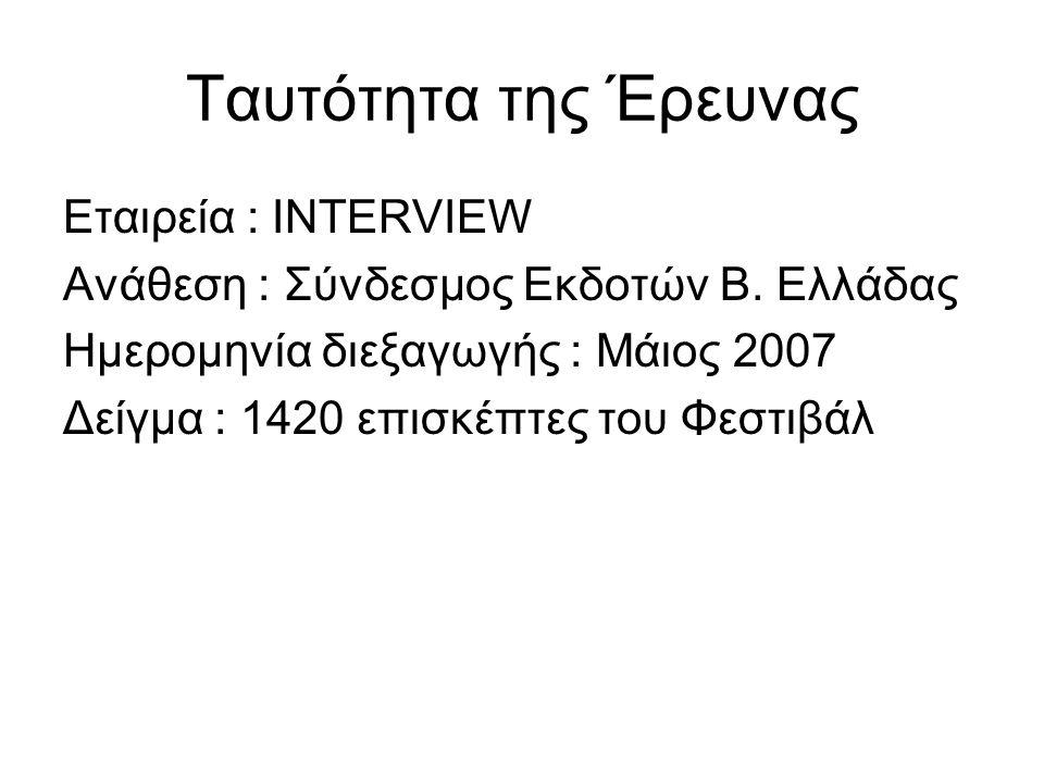 Ταυτότητα της Έρευνας Εταιρεία : INTERVIEW Ανάθεση : Σύνδεσμος Εκδοτών Β.