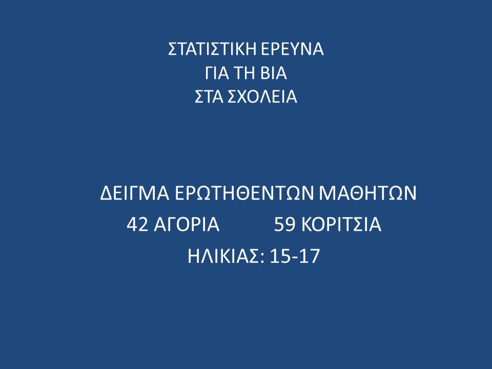 ΣΤΑΤΙΣΤΙΚΗ ΕΡΕΥΝΑ ΓΙΑ ΤΗ ΒΙΑ ΣΤΑ ΣΧΟΛΕΙΑ ΔΕΙΓΜΑ ΕΡΩΤΗΘΕΝΤΩΝ ΜΑΘΗΤΩΝ 42 ΑΓΟΡΙΑ 59 ΚΟΡΙΤΣΙΑ ΗΛΙΚΙΑΣ: 15-17