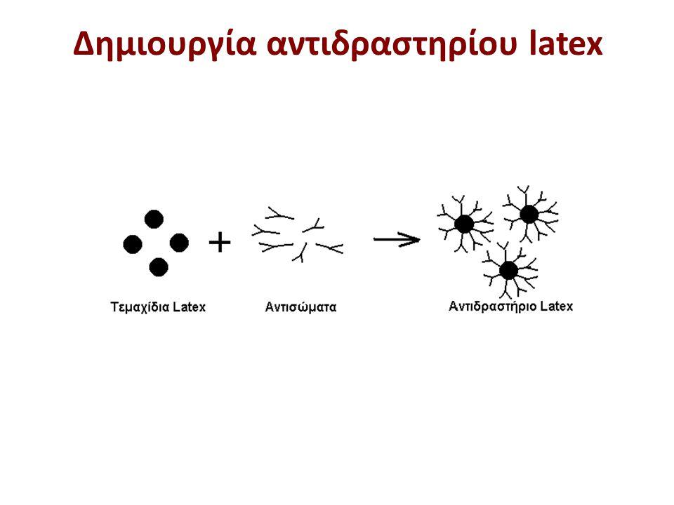Δημιουργία αντιδραστηρίου latex