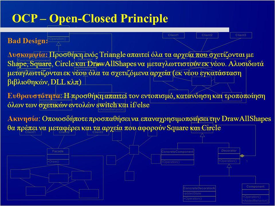 OCP – Open-Closed Principle Bad Design: Δυσκαμψία: Προσθήκη ενός Triangle απαιτεί όλα τα αρχεία που σχετίζονται με Shape, Square, Circle και DrawAllShapes να μεταγλωττιστούν εκ νέου.