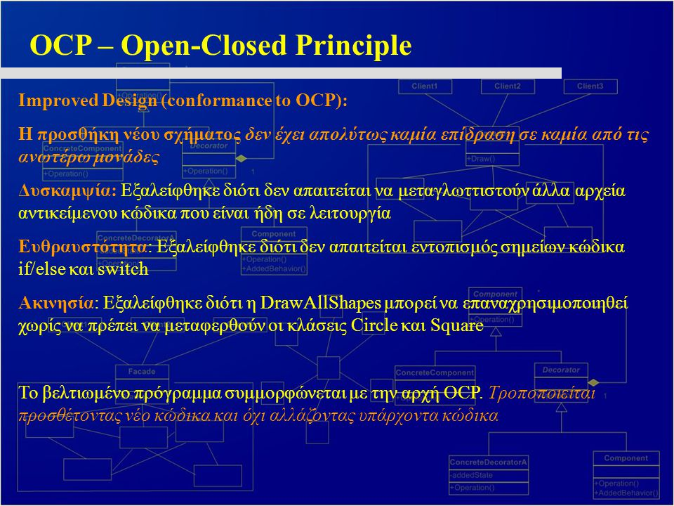 OCP – Open-Closed Principle Improved Design (conformance to OCP): H προσθήκη νέου σχήματος δεν έχει απολύτως καμία επίδραση σε καμία από τις ανωτέρω μονάδες Δυσκαμψία: Εξαλείφθηκε διότι δεν απαιτείται να μεταγλωττιστούν άλλα αρχεία αντικείμενου κώδικα που είναι ήδη σε λειτουργία Ευθραυστότητα: Εξαλείφθηκε διότι δεν απαιτείται εντοπισμός σημείων κώδικα if/else και switch Ακινησία: Εξαλείφθηκε διότι η DrawAllShapes μπορεί να επαναχρησιμοποιηθεί χωρίς να πρέπει να μεταφερθούν οι κλάσεις Circle και Square Το βελτιωμένο πρόγραμμα συμμορφώνεται με την αρχή OCP.