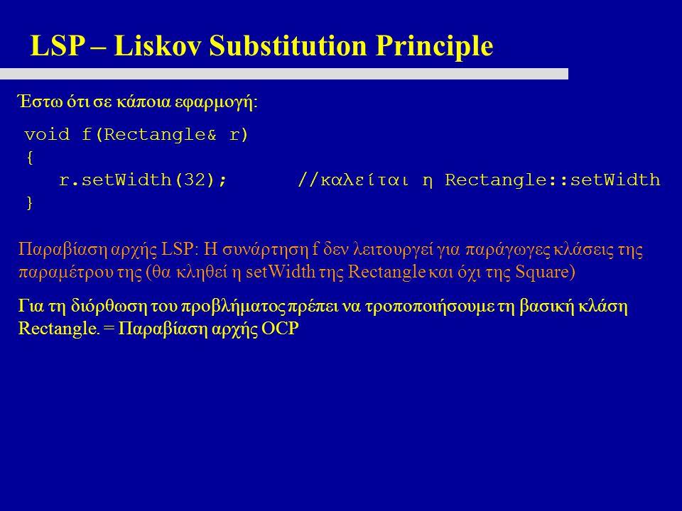LSP – Liskov Substitution Principle Έστω ότι σε κάποια εφαρμογή: Παραβίαση αρχής LSP: Η συνάρτηση f δεν λειτουργεί για παράγωγες κλάσεις της παραμέτρου της (θα κληθεί η setWidth της Rectangle και όχι της Square) Για τη διόρθωση του προβλήματος πρέπει να τροποποιήσουμε τη βασική κλάση Rectangle.