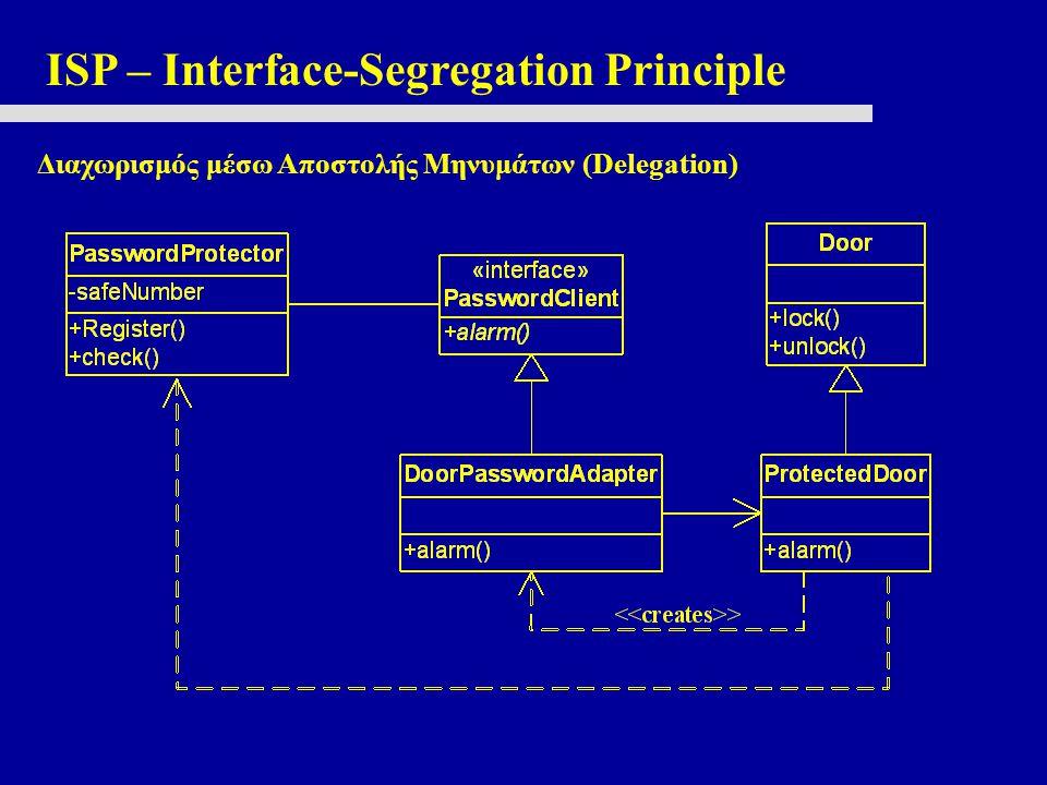 ISP – Interface-Segregation Principle Διαχωρισμός μέσω Αποστολής Μηνυμάτων (Delegation)