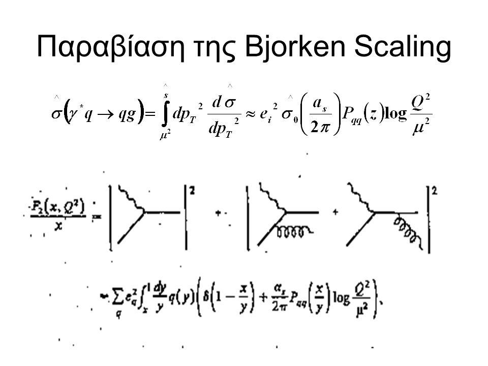 Παραβίαση της Bjorken Scaling