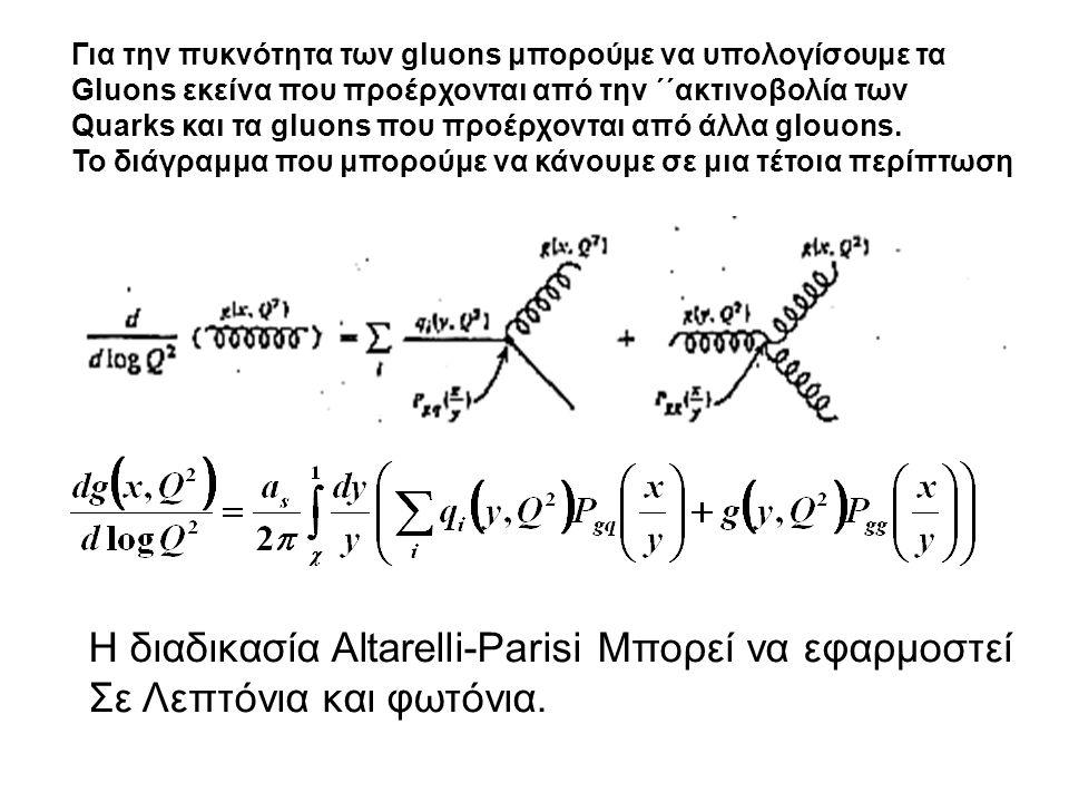 Για την πυκνότητα των gluons μπορούμε να υπολογίσουμε τα Gluons εκείνα που προέρχονται από την ΄΄ακτινοβολία των Quarks και τα gluons που προέρχονται από άλλα glouons.