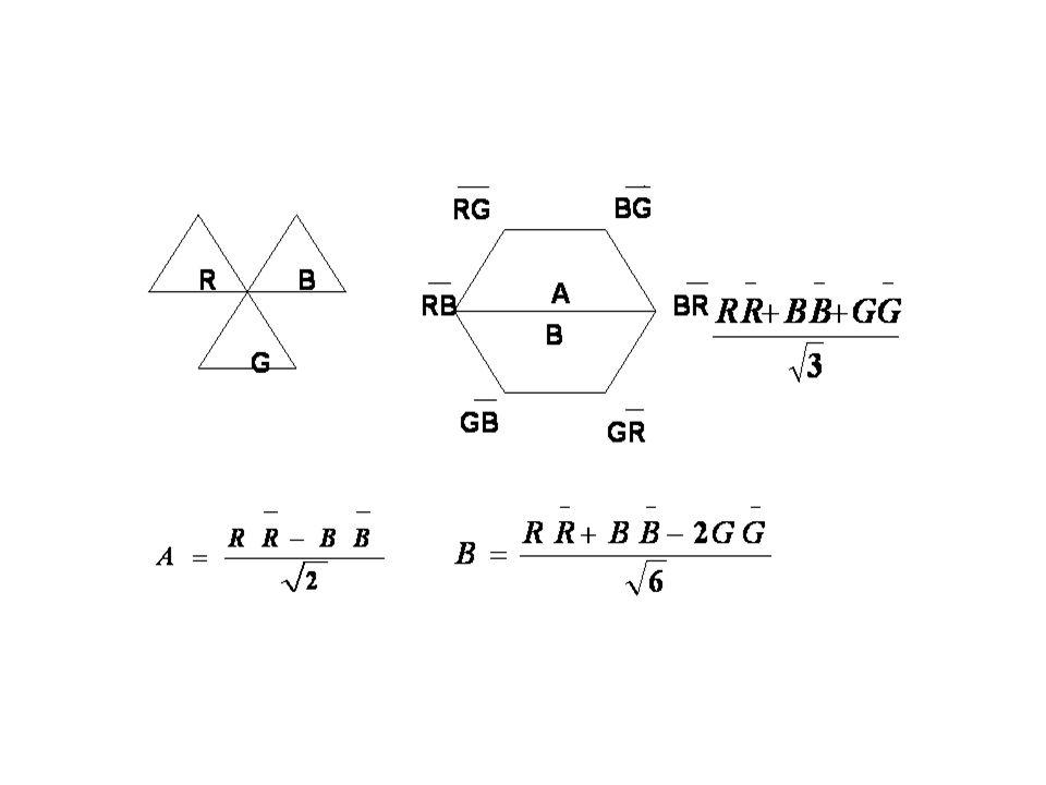 Η αλληλεπίδραση χρώματος είναι πανομοιότυπη διαδικασία με την αλληλεπίδραση ηλεκτρικού φορτίου : QCD QED με την εναλλαγή Τα gluons έχουν χρώμα αλληλεπιδρούν μεταξύ τους Σε μικρές αποστάσεις μικρό κάνω διαταραχές όπως και στην QED