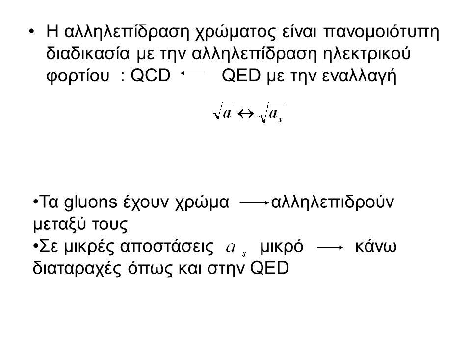Δυναμικός ρόλος των Quarks Ένα quark μπορεί να εκπέμψει ένα gluon δηλαδή