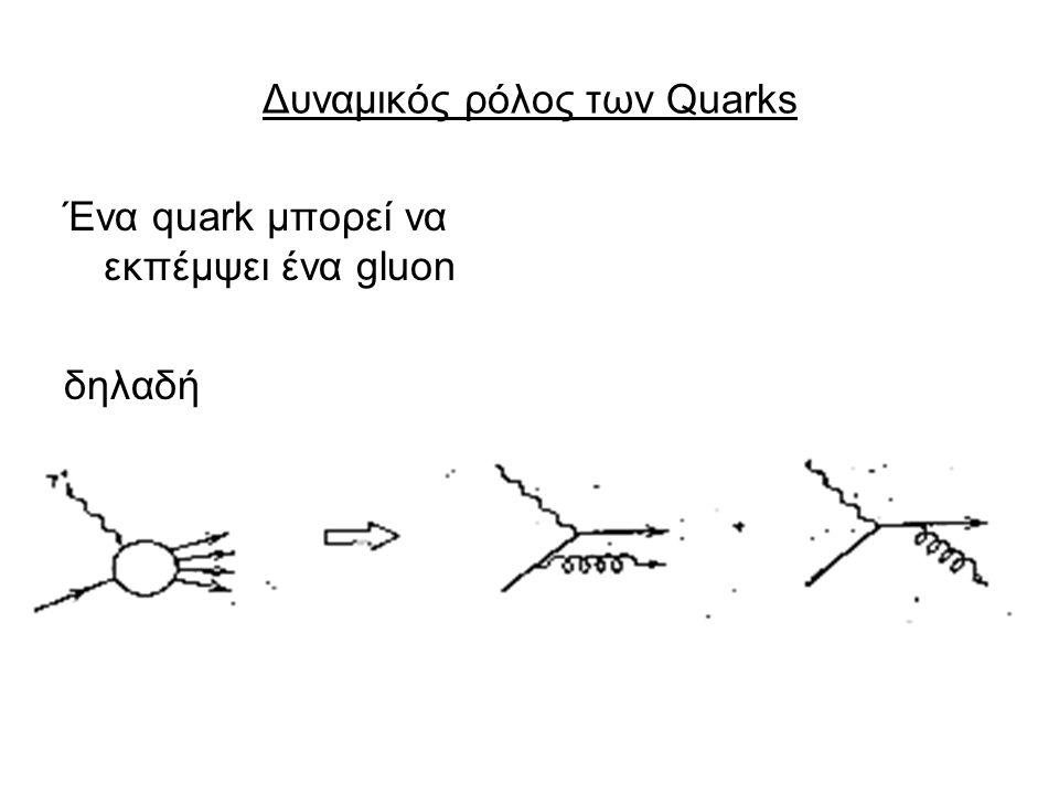 Στην τελευταία έκφραση είδαμε ότι ανάλογα με το έχω μεγάλο μεγάλο εύρος από το P Όσο αυξάνει το αρχίζω να βλέπω σημειακά quarks Για πολύ μεγάλα θα δω κάθε quark σε μία Θάλασσα παρτονίων Ο αριθμός των παρτονίων που θα μοιραστούν την ορμή του μεγαλώνει με το γιατί quarks με μεγάλη ορμή ακτινοβολούν gluons άρα είναι Πιθανότερο να παρατηρήσω ένα quark με μικρό x
