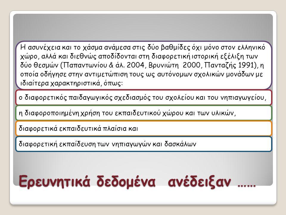 Ερευνητικά δεδομένα ανέδειξαν …… Η ασυνέχεια και το χάσμα ανάμεσα στις δύο βαθμίδες όχι μόνο στον ελληνικό χώρο, αλλά και διεθνώς αποδίδονται στη διαφ