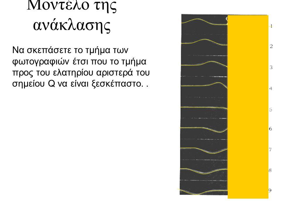 Ανάκλαση Διαφορές και ομοιότητες μεταξύ του προσπίπτοντος παλμού (του παλμού που κινείται προς το σταθερό άκρο) και του ανακλώμενου παλμού