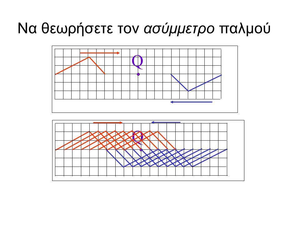 Να θεωρήσετε τον ασύμμετρο παλμού Q Q