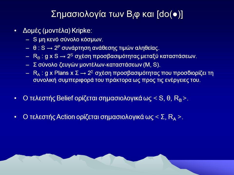 Σημασιολογία των B i φ και [do(●)] Δομές (μοντέλα) Kripke: –S μη κενό σύνολο κόσμων. –θ : S → 2 P συνάρτηση ανάθεσης τιμών αληθείας. –R B : g x S → 2