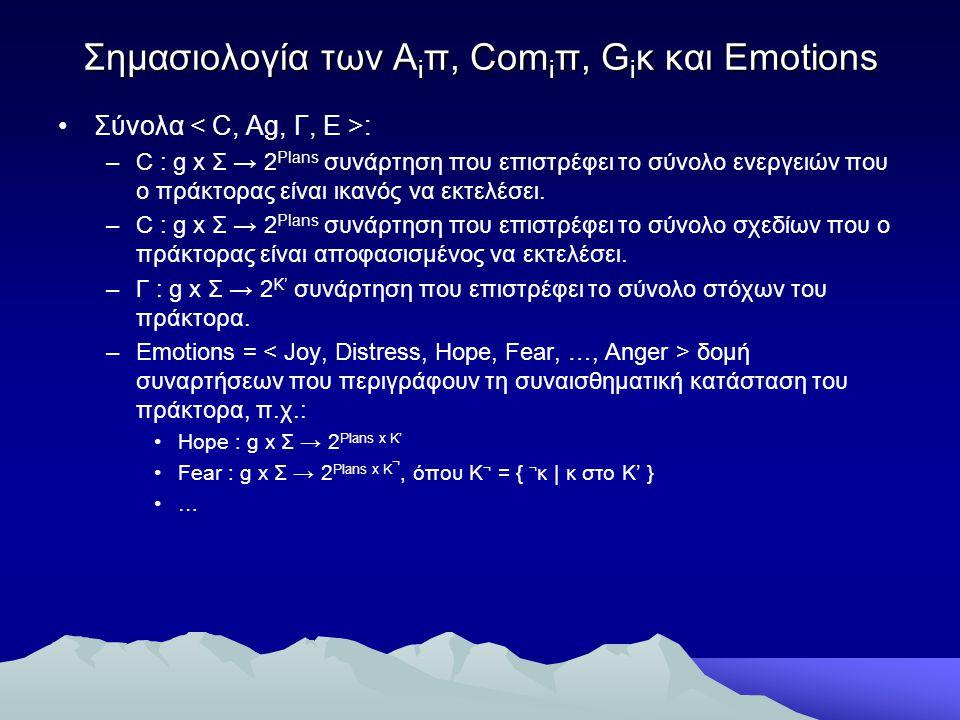 Σημασιολογία των A i π, Com i π, G i κ και Emotions Σύνολα : –C : g x Σ → 2 Plans συνάρτηση που επιστρέφει το σύνολο ενεργειών που ο πράκτορας είναι ι